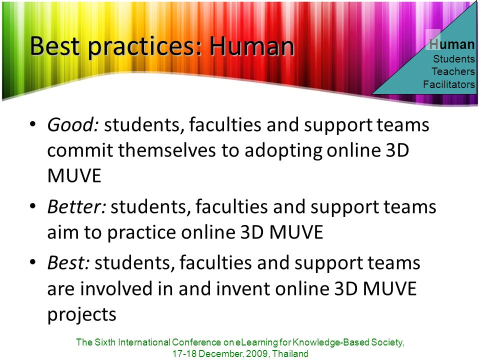 Best practices: Human Good: students, faculties and support teams commit themselves to adopting online 3D MUVE Better: students, faculties and support
