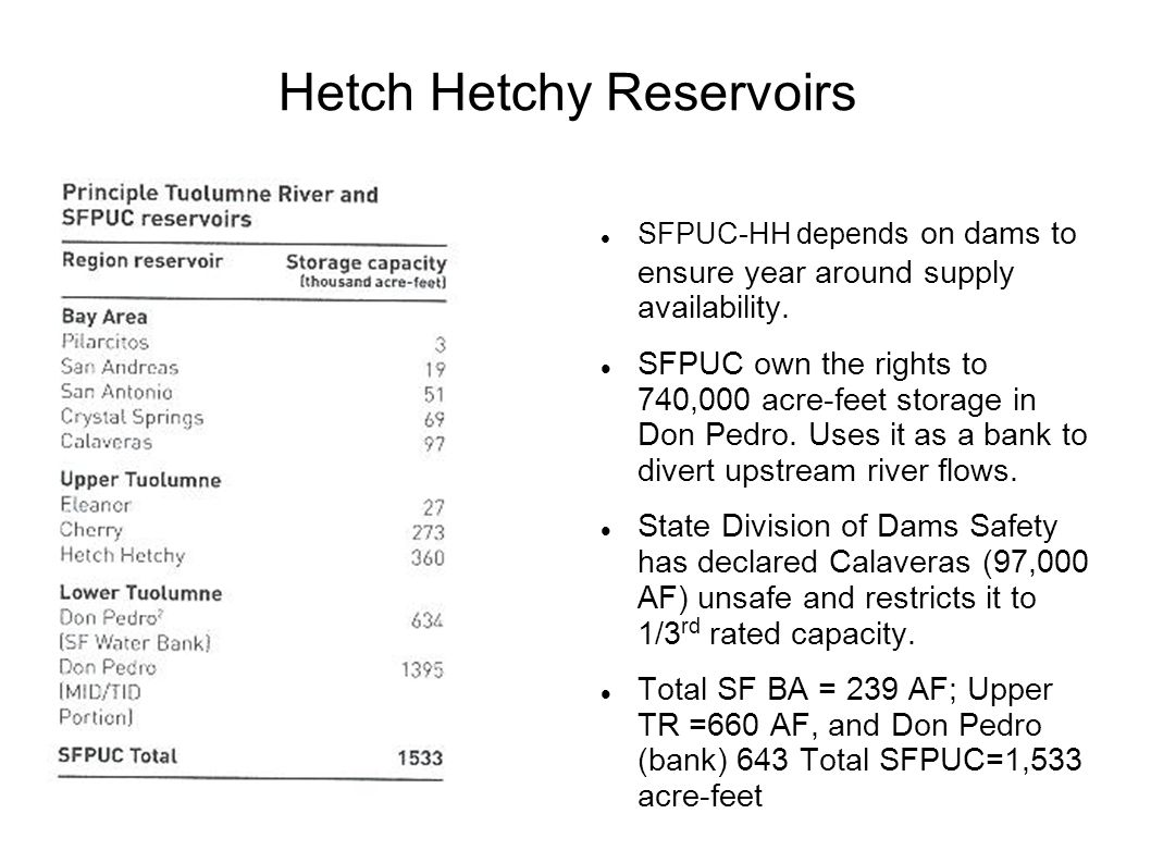 Hetch Hetchy Reservoirs SFPUC-HH depends on dams to ensure year around supply availability. SFPUC own the rights to 740,000 acre-feet storage in Don P