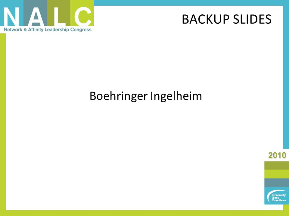 2010 BACKUP SLIDES Boehringer Ingelheim