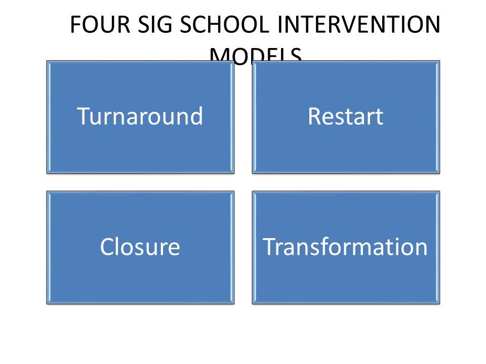 FOUR SIG SCHOOL INTERVENTION MODELS TurnaroundRestart ClosureTransformation