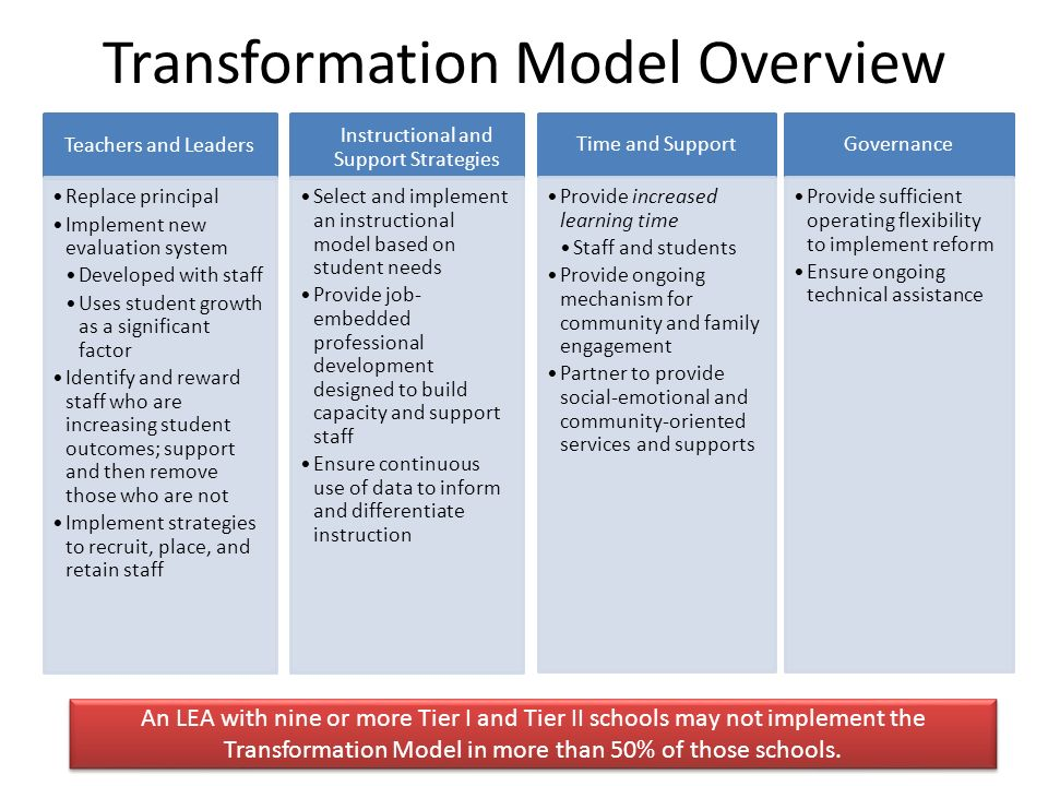 Transformation Model Overview An LEA with nine or more Tier I and Tier II schools may not implement the Transformation Model in more than 50% of those