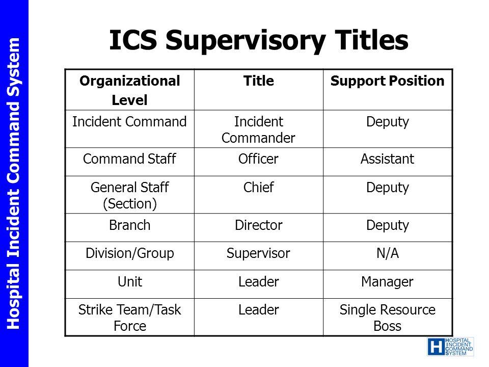Hospital Incident Command System ICS Supervisory Titles Organizational Level TitleSupport Position Incident CommandIncident Commander Deputy Command S