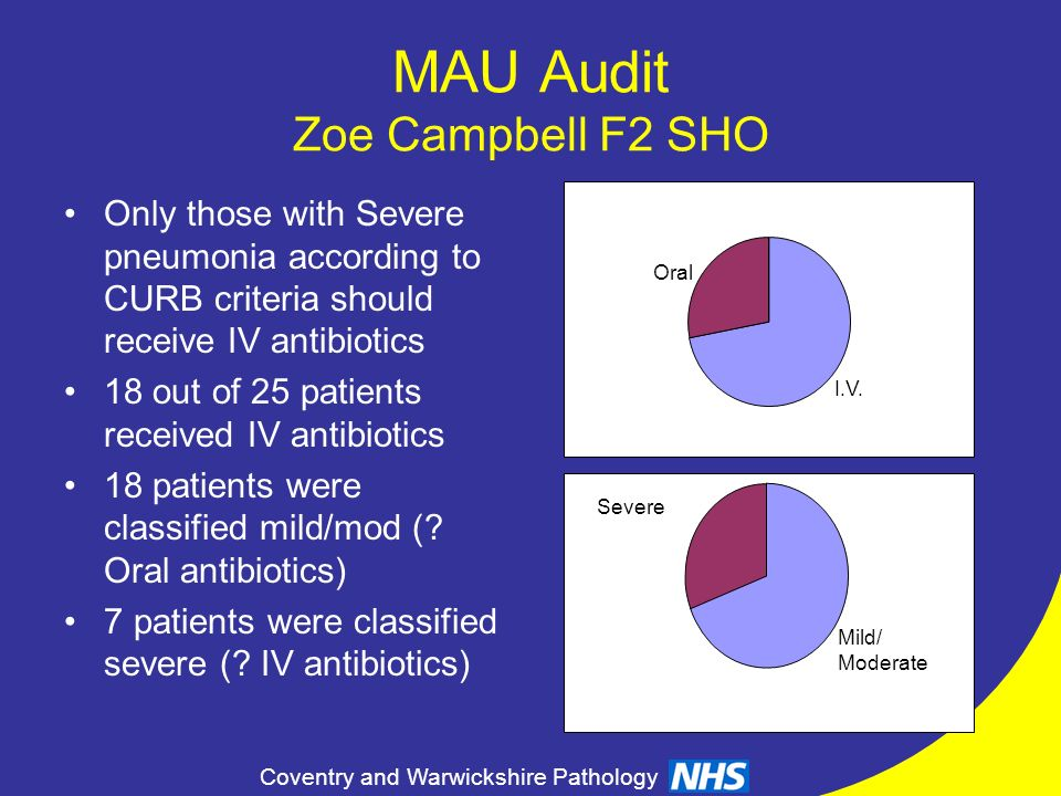 Coventry and Warwickshire Pathology MAU Audit Zoe Campbell F2 SHO Only those with Severe pneumonia according to CURB criteria should receive IV antibi