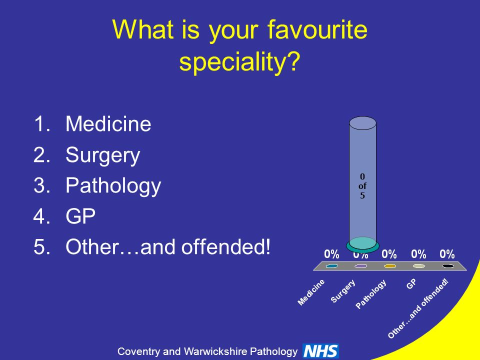 What is your favourite speciality? 1.Medicine 2.Surgery 3.Pathology 4.GP 5.Other…and offended! 0 of 5