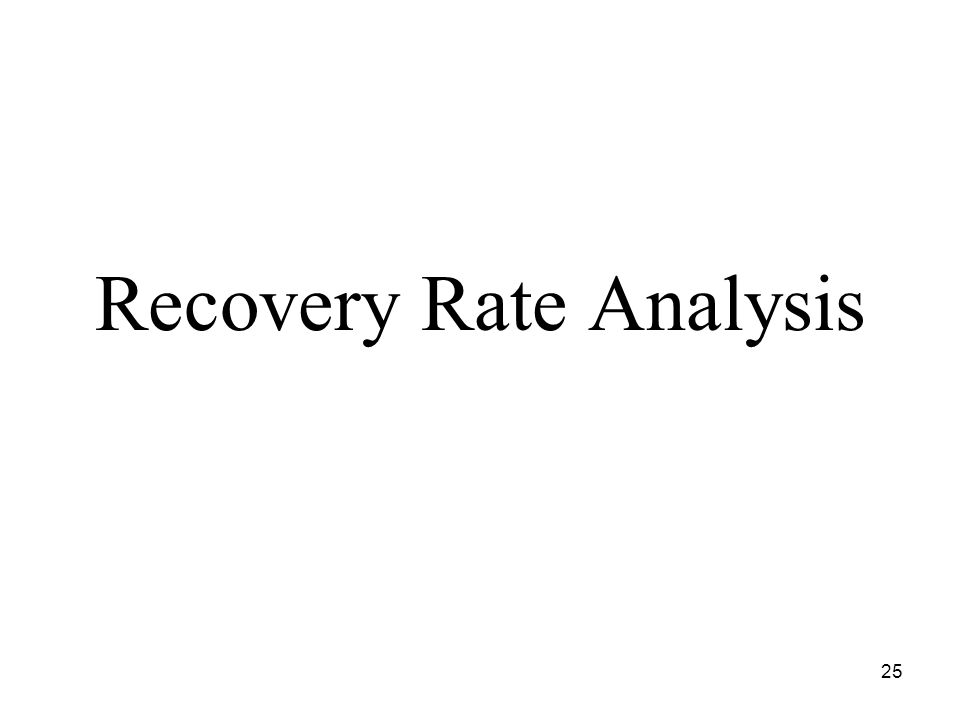 25 Recovery Rate Analysis