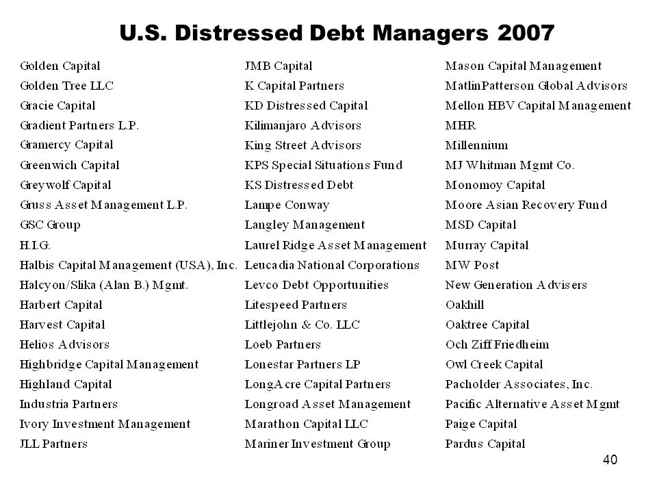 40 U.S. Distressed Debt Managers 2007