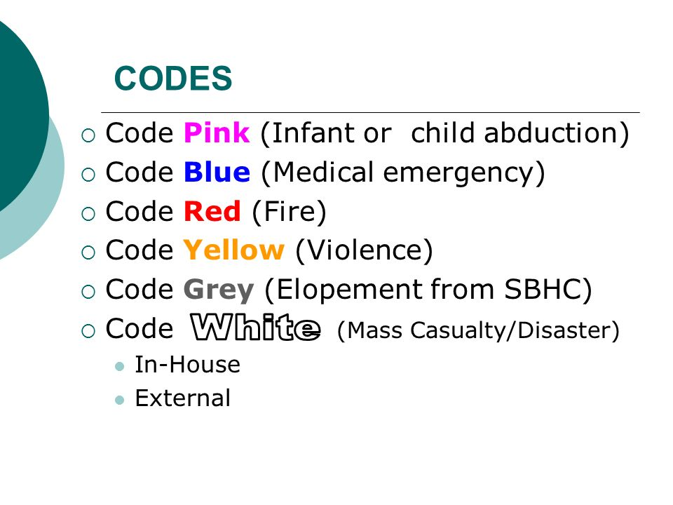 CODES Code Pink (Infant or child abduction) Code Blue (Medical emergency) Code Red (Fire) Code Yellow (Violence) Code Grey (Elopement from SBHC) Code