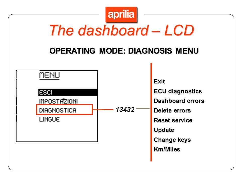 OPERATING MODE: ECU DIAGNOSTICS Exit ECU diagnostics Dashboard errors Delete errors Reset service Update Change keys Km/Miles The dashboard – LCD