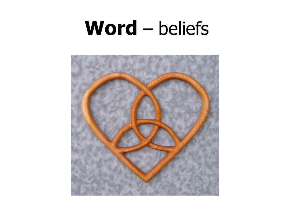 Word – beliefs