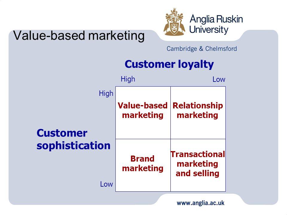 Value-based marketing Customer loyalty Customer sophistication High Low High Low Value-based marketing Relationship marketing Brand marketing Transactional marketing and selling