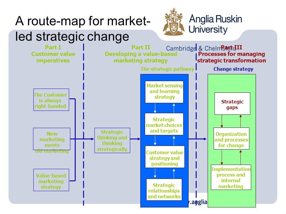 Agenda Auditing the strategic pathway Market(ing) intentions versus market(ing) realities –strategic gap analysis