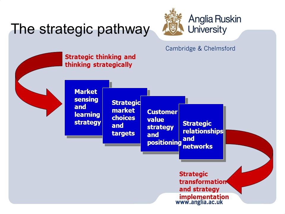 Agenda Customer value strategy and positioning –customer value –market mission and values –competitive differentiation and positioning –marketing assets –value propositions