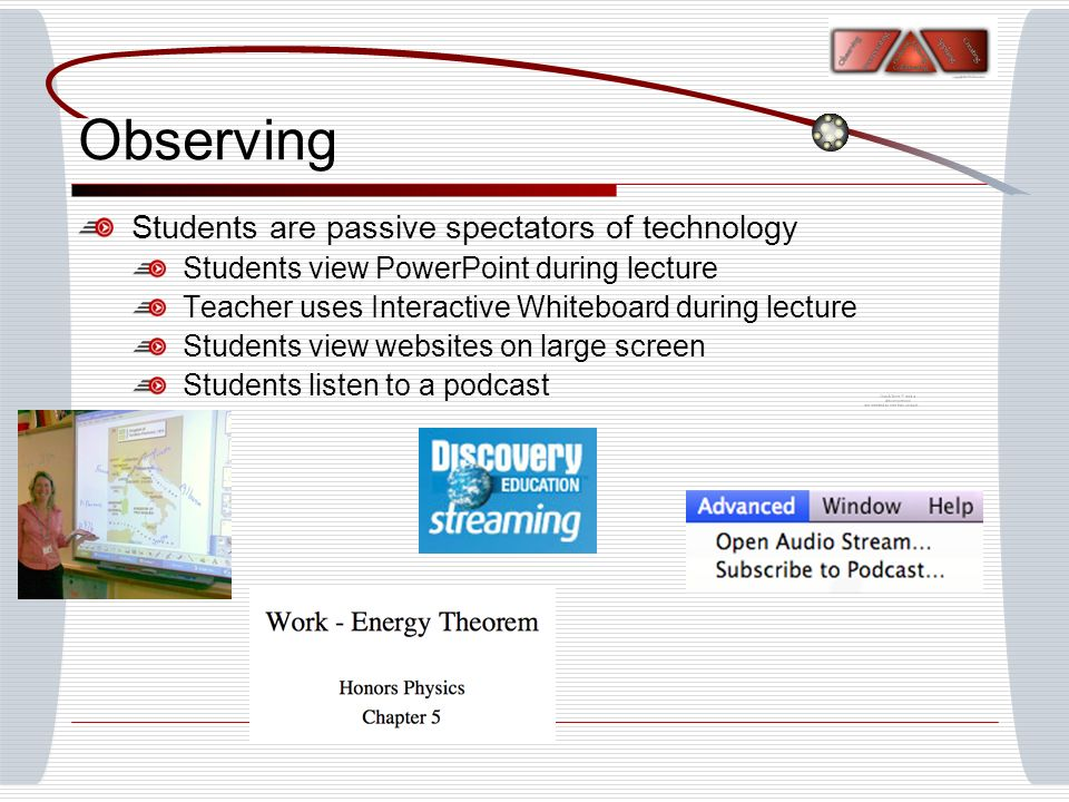 Observing Students are passive spectators of technology Students view PowerPoint during lecture Teacher uses Interactive Whiteboard during lecture Stu