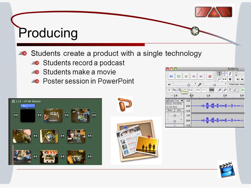 Producing Students create a product with a single technology Students record a podcast Students make a movie Poster session in PowerPoint