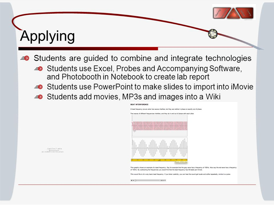 Applying Students are guided to combine and integrate technologies Students use Excel, Probes and Accompanying Software, and Photobooth in Notebook to