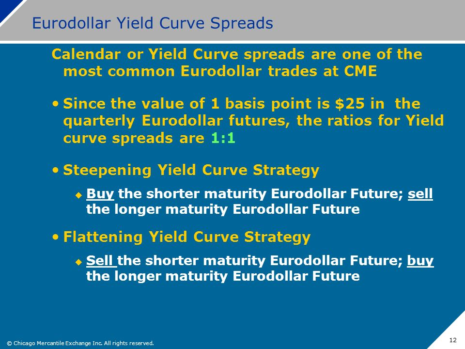 © Chicago Mercantile Exchange Inc. All rights reserved. 12 Eurodollar Yield Curve Spreads Calendar or Yield Curve spreads are one of the most common E