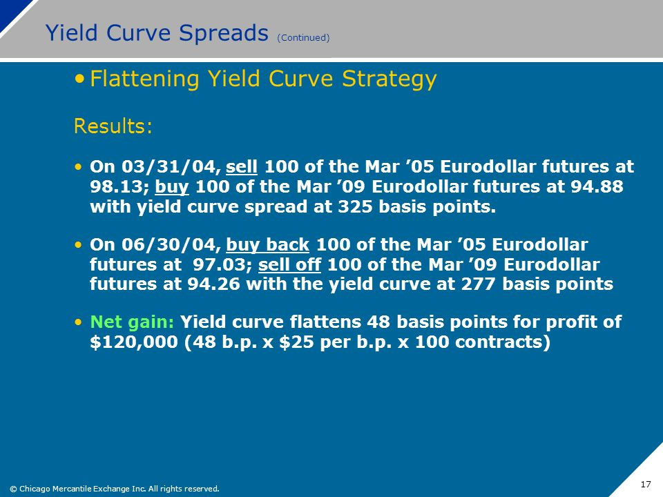 © Chicago Mercantile Exchange Inc. All rights reserved. 17 Yield Curve Spreads (Continued) Flattening Yield Curve Strategy Results: On 03/31/04, sell