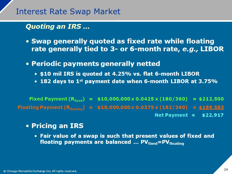 © Chicago Mercantile Exchange Inc. All rights reserved. 29 Interest Rate Swap Market Quoting an IRS … Swap generally quoted as fixed rate while floati