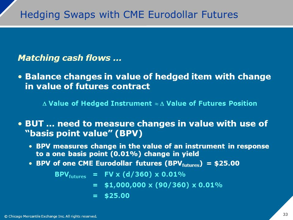 © Chicago Mercantile Exchange Inc. All rights reserved. 33 Hedging Swaps with CME Eurodollar Futures Matching cash flows … Balance changes in value of