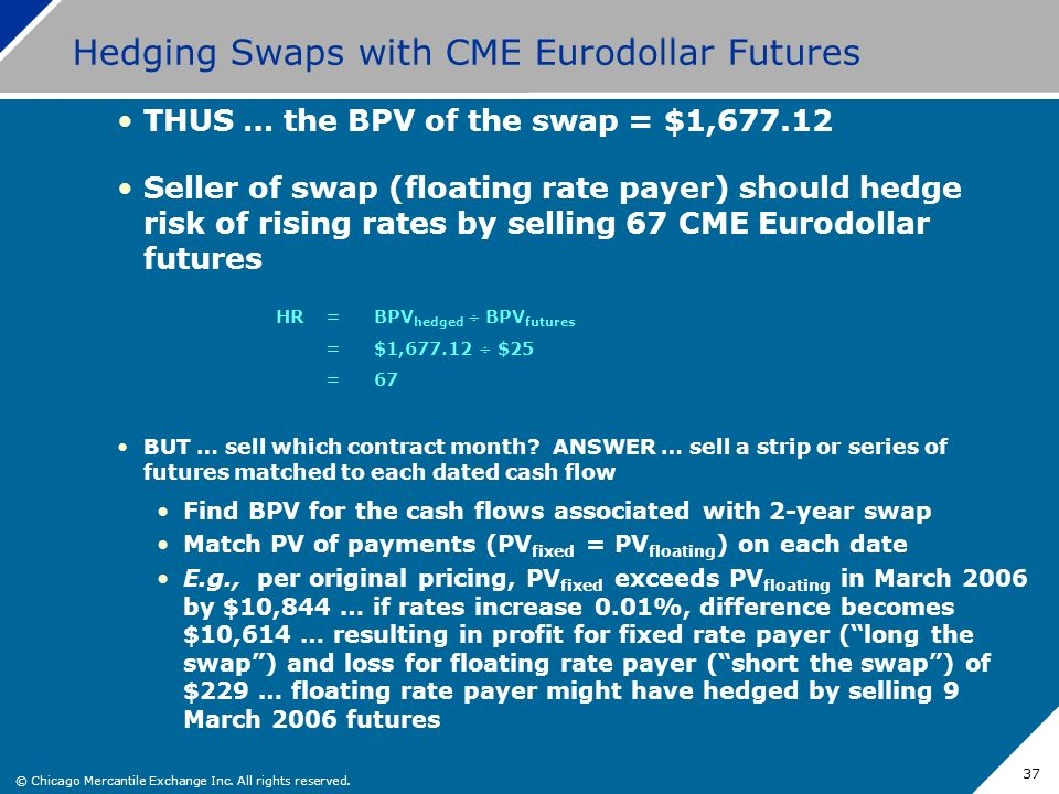 © Chicago Mercantile Exchange Inc. All rights reserved. 37 Hedging Swaps with CME Eurodollar Futures THUS … the BPV of the swap = $1,677.12 Seller of