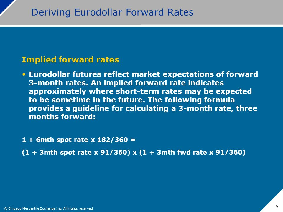 © Chicago Mercantile Exchange Inc. All rights reserved. 9 Deriving Eurodollar Forward Rates Implied forward rates Eurodollar futures reflect market ex