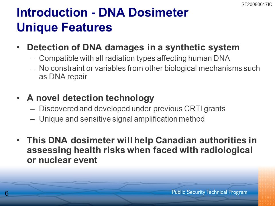 Introduction - DNA Dosimeter Unique Features Detection of DNA damages in a synthetic system –Compatible with all radiation types affecting human DNA –