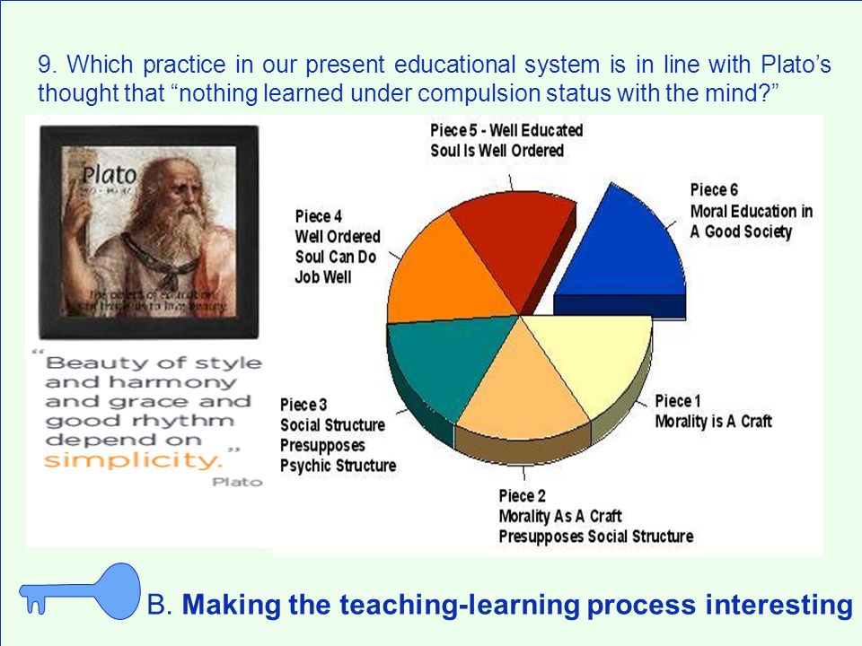 B. Making the teaching-learning process interesting 9. Which practice in our present educational system is in line with Platos thought that nothing le