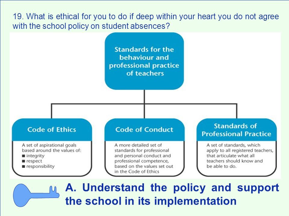 A. Understand the policy and support the school in its implementation 19. What is ethical for you to do if deep within your heart you do not agree wit