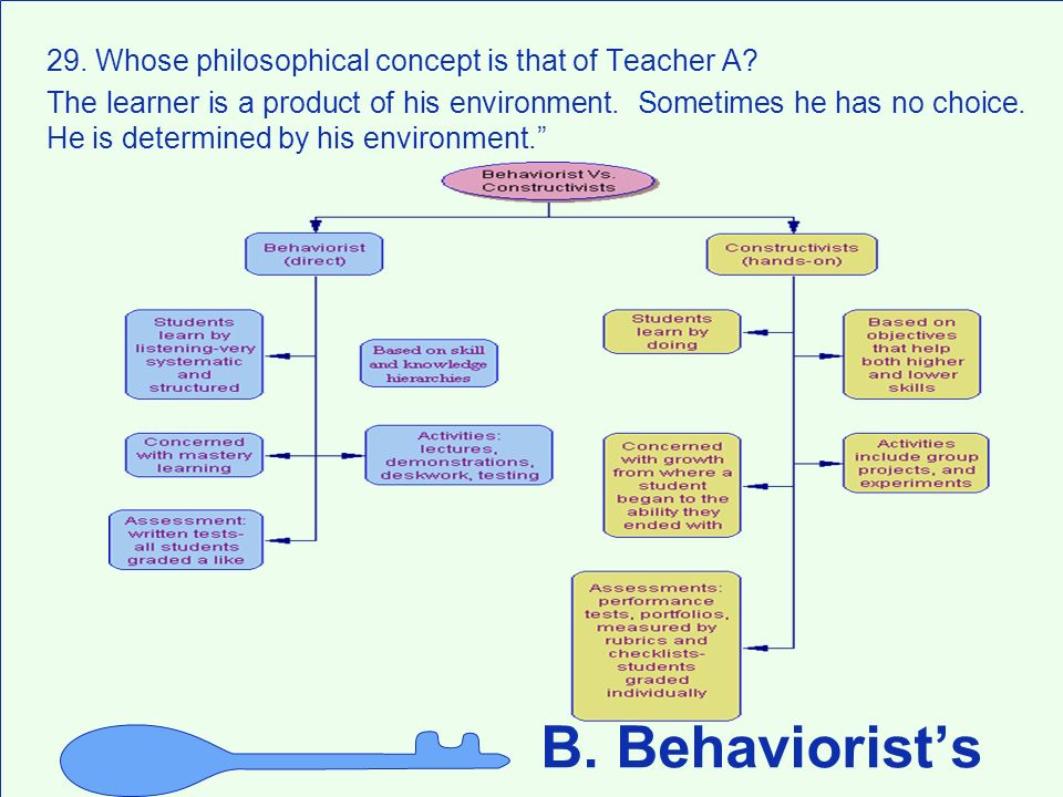 B. Behaviorists 29. Whose philosophical concept is that of Teacher A? The learner is a product of his environment. Sometimes he has no choice. He is d
