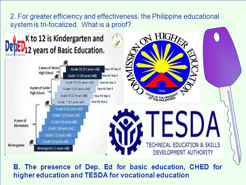 B. The presence of Dep. Ed for basic education, CHED for higher education and TESDA for vocational education 2. For greater efficiency and effectivene
