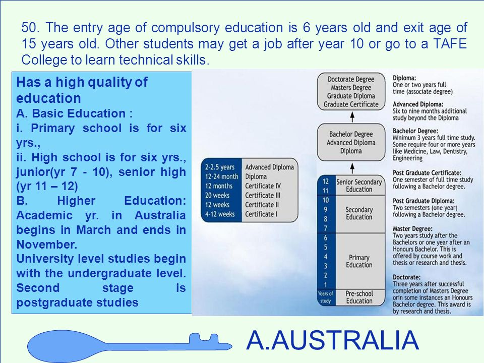 A.AUSTRALIA 50. The entry age of compulsory education is 6 years old and exit age of 15 years old. Other students may get a job after year 10 or go to