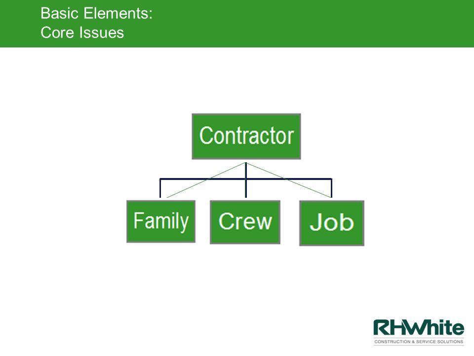 Basic Elements: Core Issues