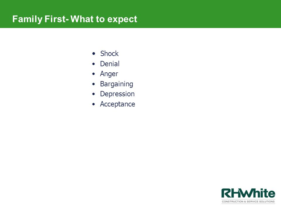 Family First- What to expect Shock Denial Anger Bargaining Depression Acceptance