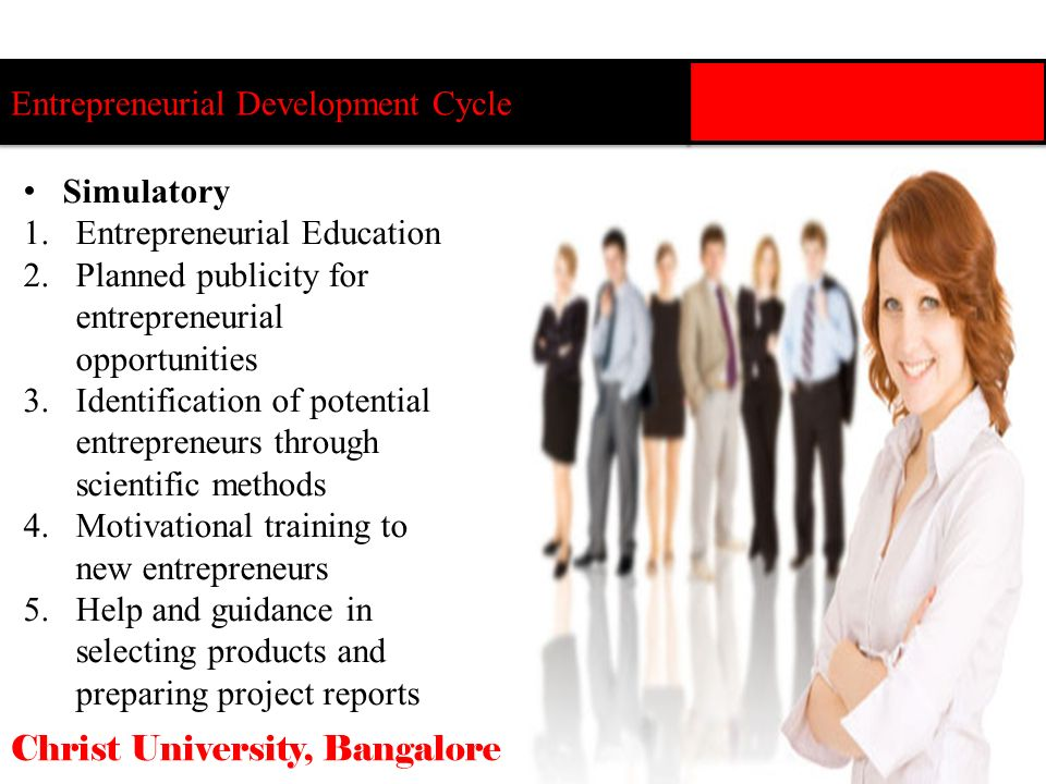 Christ University, Bangalore 4 Simulatory 1.Entrepreneurial Education 2.Planned publicity for entrepreneurial opportunities 3.Identification of potent