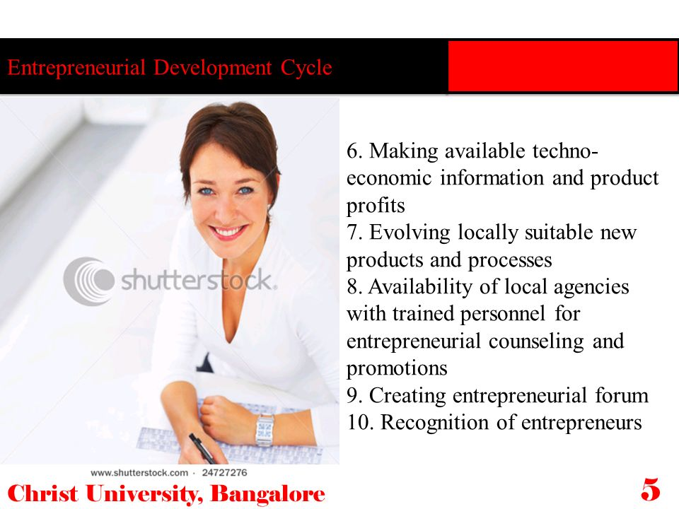 Christ University, Bangalore 6 Support 1.Registration of unit 2.Arranging finance 3.Providing land, shed, power, water etc.