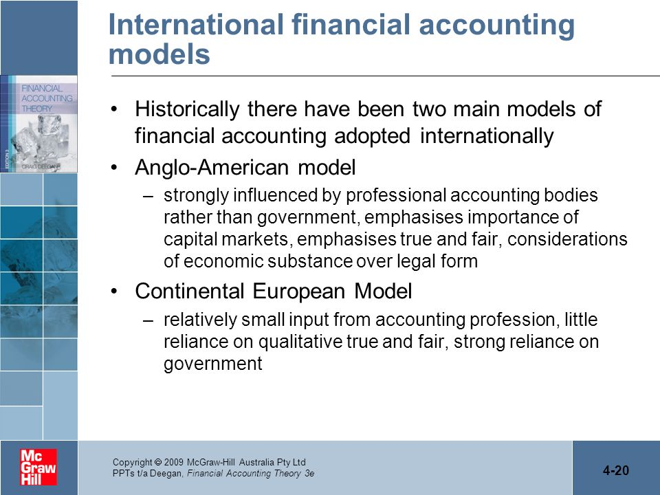4-20 Copyright 2009 McGraw-Hill Australia Pty Ltd PPTs t/a Deegan, Financial Accounting Theory 3e International financial accounting models Historical