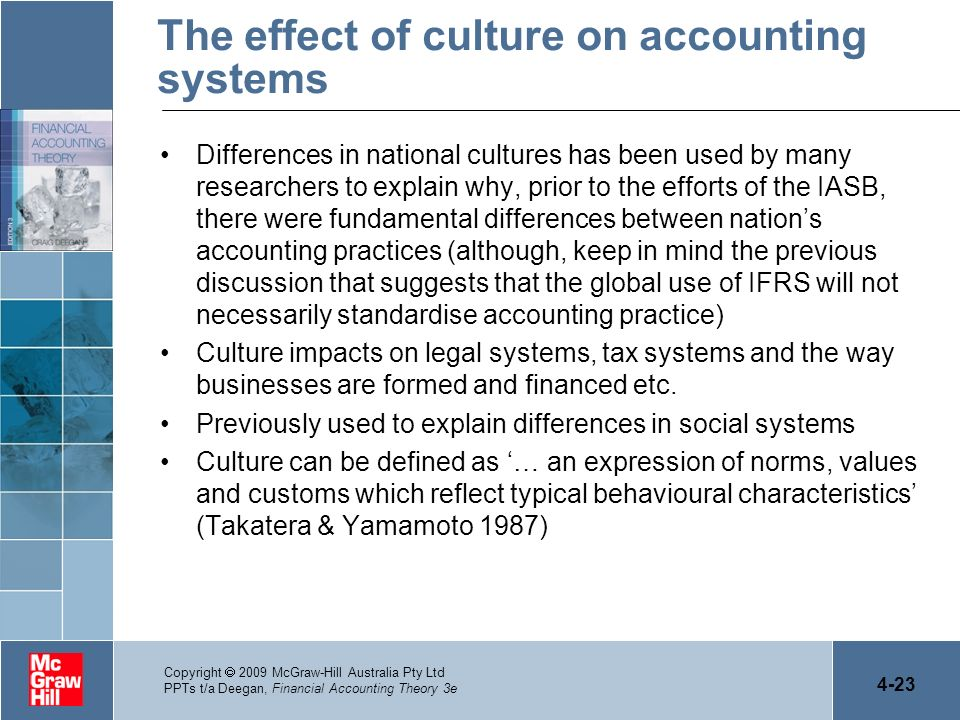 4-23 Copyright 2009 McGraw-Hill Australia Pty Ltd PPTs t/a Deegan, Financial Accounting Theory 3e The effect of culture on accounting systems Differen