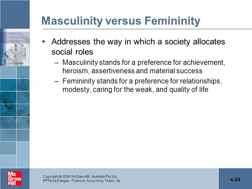4-29 Copyright 2009 McGraw-Hill Australia Pty Ltd PPTs t/a Deegan, Financial Accounting Theory 3e Masculinity versus Femininity Addresses the way in w