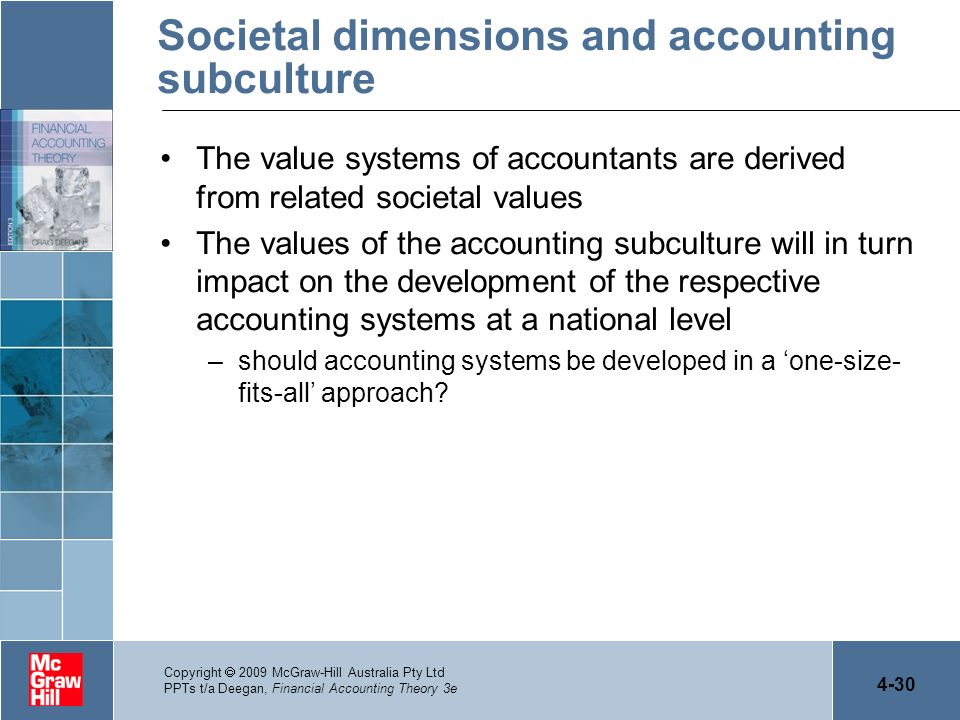 4-30 Copyright 2009 McGraw-Hill Australia Pty Ltd PPTs t/a Deegan, Financial Accounting Theory 3e Societal dimensions and accounting subculture The va