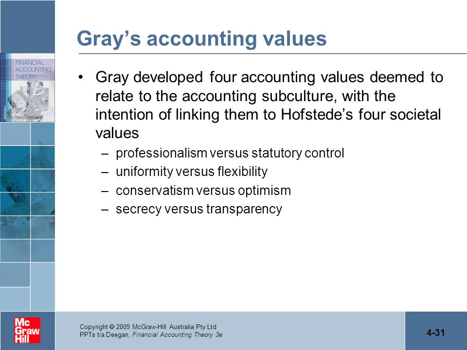4-31 Copyright 2009 McGraw-Hill Australia Pty Ltd PPTs t/a Deegan, Financial Accounting Theory 3e Grays accounting values Gray developed four accounti