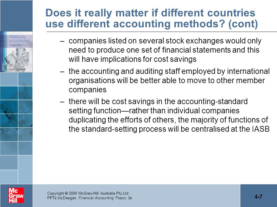 4-7 Copyright 2009 McGraw-Hill Australia Pty Ltd PPTs t/a Deegan, Financial Accounting Theory 3e Does it really matter if different countries use diff