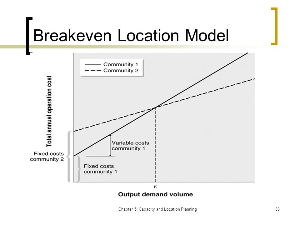 Chapter 5: Capacity and Location Planning38 Breakeven Location Model