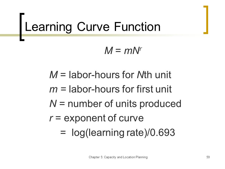 Chapter 5: Capacity and Location Planning59 Learning Curve Function M = mN r M = labor-hours for Nth unit m = labor-hours for first unit N = number of