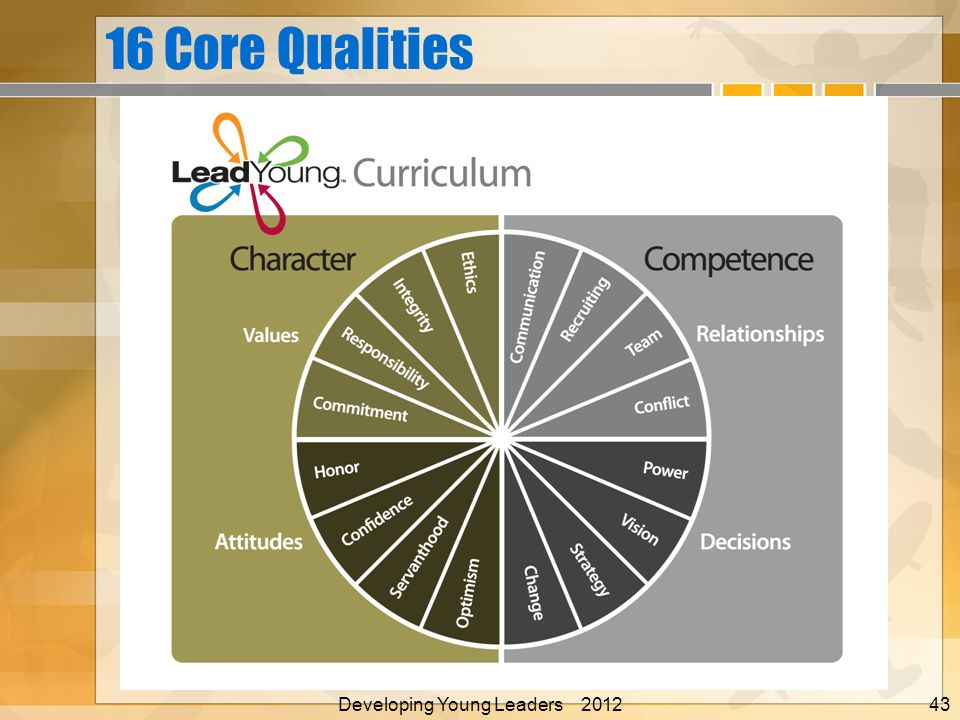 16 Core Qualities Developing Young Leaders 2012 Alan E. Nelson, EdD 43