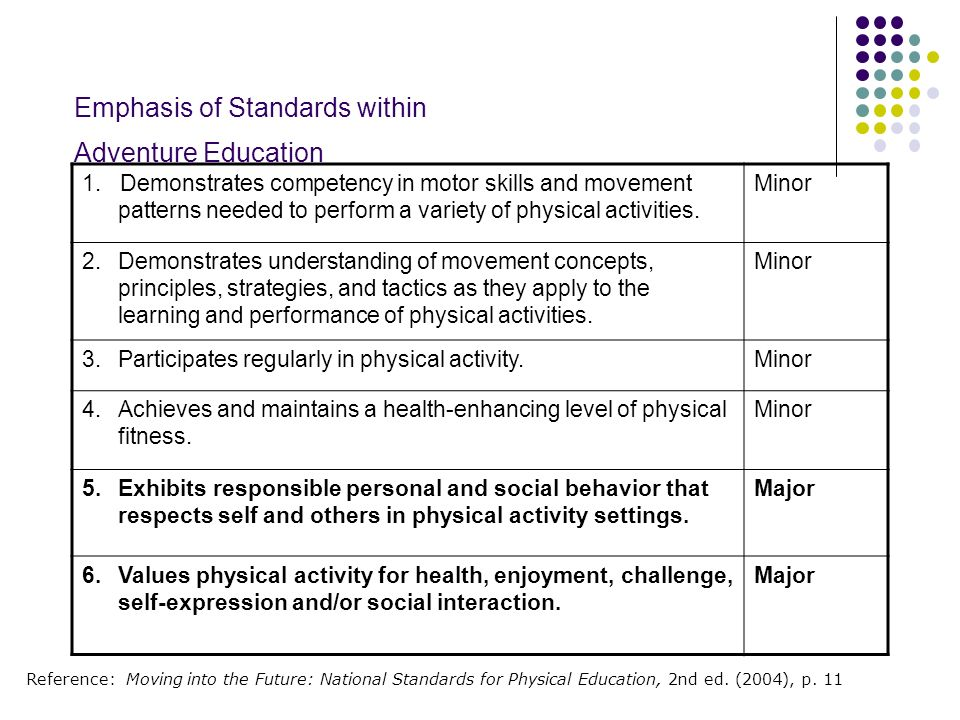 Emphasis of Standards within Adventure Education 1. Demonstrates competency in motor skills and movement patterns needed to perform a variety of physi