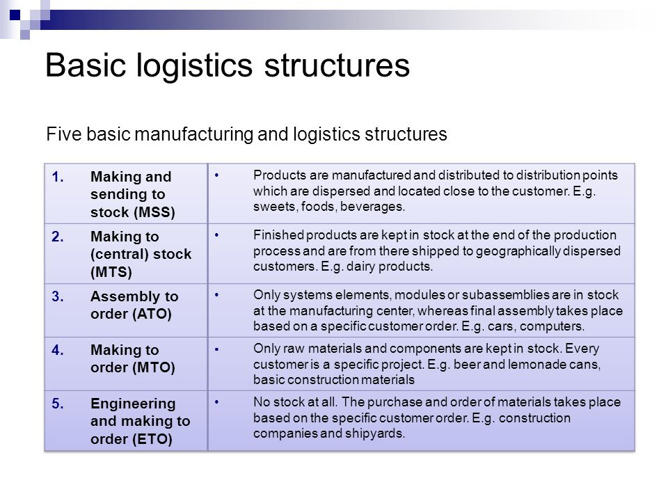 Basic logistics structures Five basic manufacturing and logistics structures