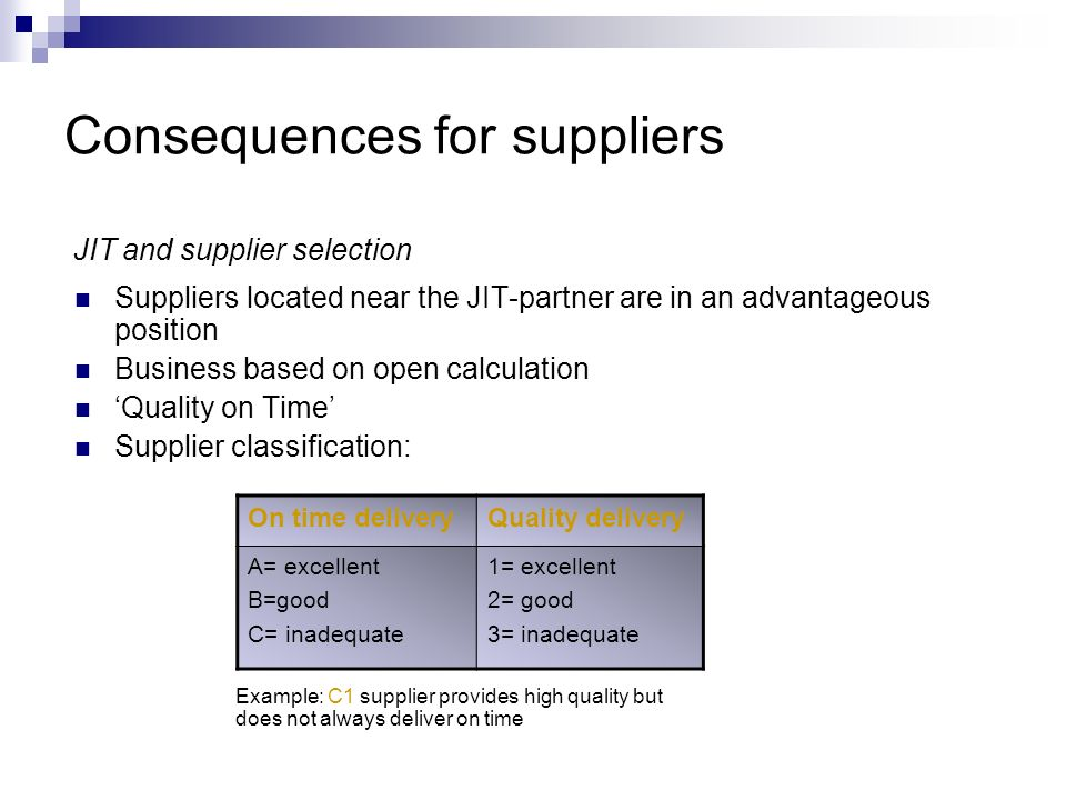 Consequences for suppliers Suppliers located near the JIT-partner are in an advantageous position Business based on open calculation Quality on Time S