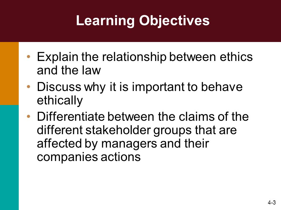 4-3 Learning Objectives Explain the relationship between ethics and the law Discuss why it is important to behave ethically Differentiate between the