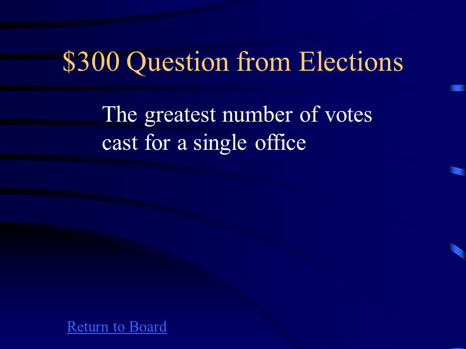 $200 Answer from Elections Return to Board What is a ward