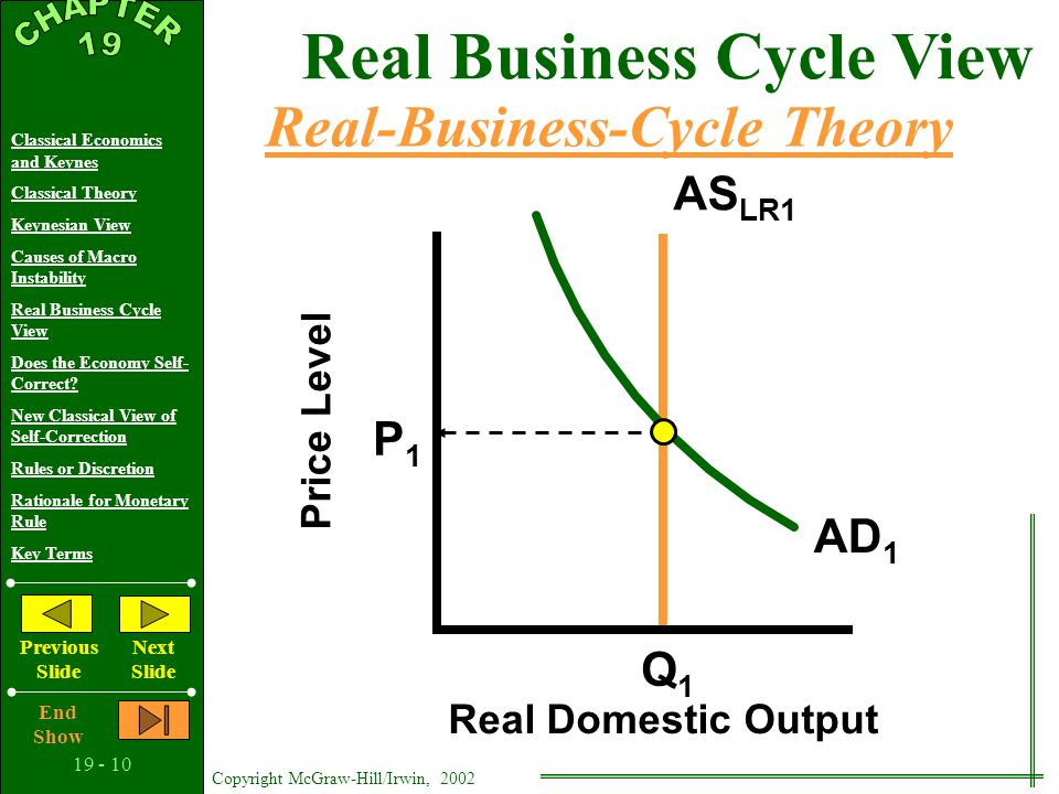 19 - 9 Copyright McGraw-Hill/Irwin, 2002 Classical Economics and Keynes Classical Theory Keynesian View Causes of Macro Instability Real Business Cycle View Does the Economy Self- Correct.